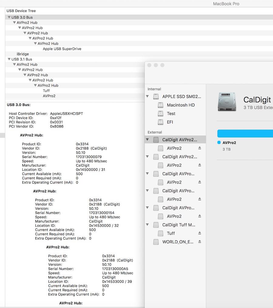 Entire list of USB Hub chain with 5 AV Pro 2s, 1 Tuff, 1 SuperDrive.
